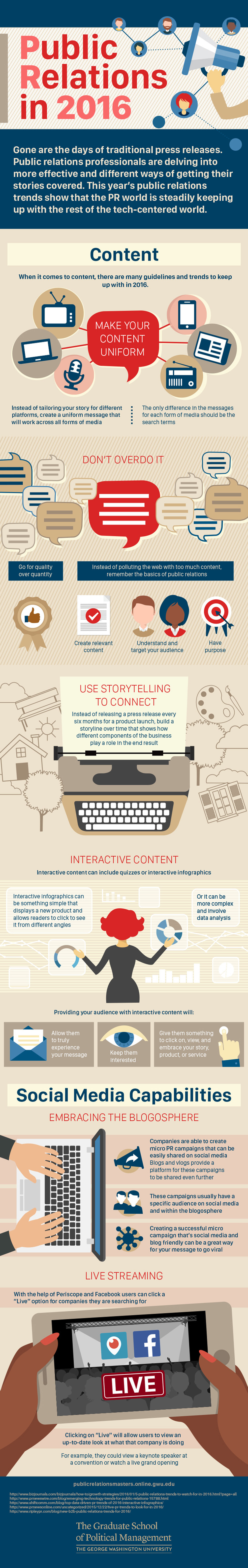An infographic about Public Relations in 2016 by the George Washington University.